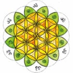 Meditation im Solarplexuschakra