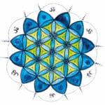 Meditation im Halschakra