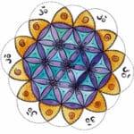 Meditation im Kronenchakra